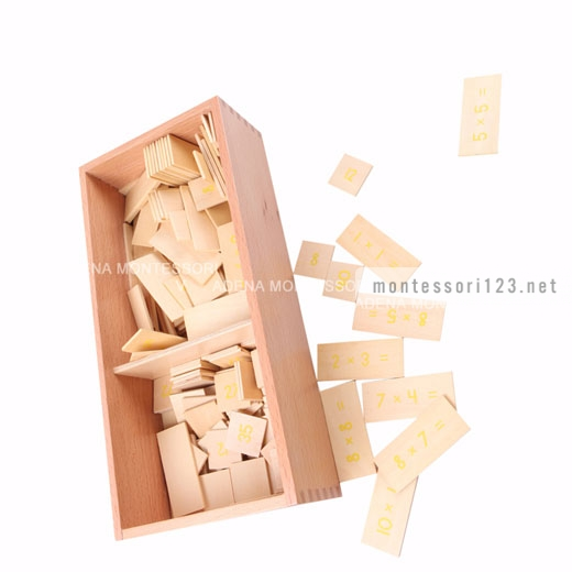 Box_of_multiplic.Equations&products_5.jpg