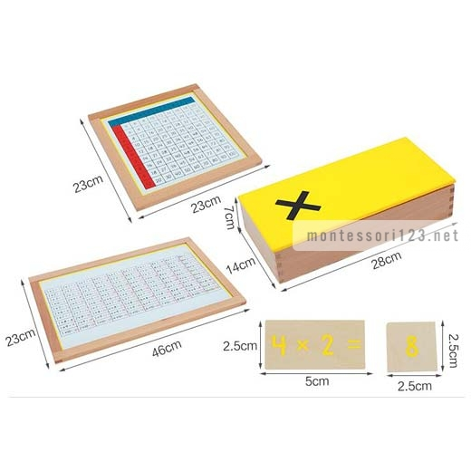 Box_of_multiplic.Equations&products_6.jpg
