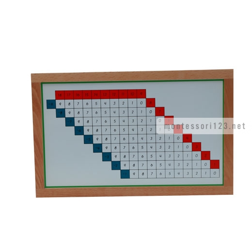 Subtraction_Working_Charts_with_Frame_6.jpg
